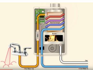 gas water heaters - Chambliss Plumbing San Antonio